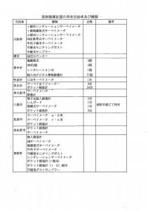 府内自治体の放射線測定器所有状況